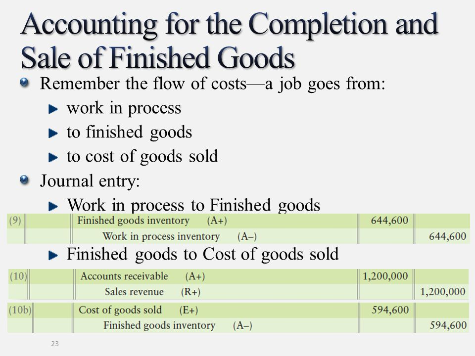 Accounting for the Completion and Sale of Finished Goods