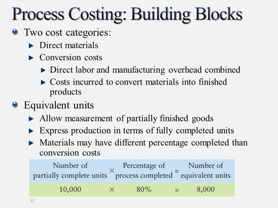Process Costing: Building Blocks