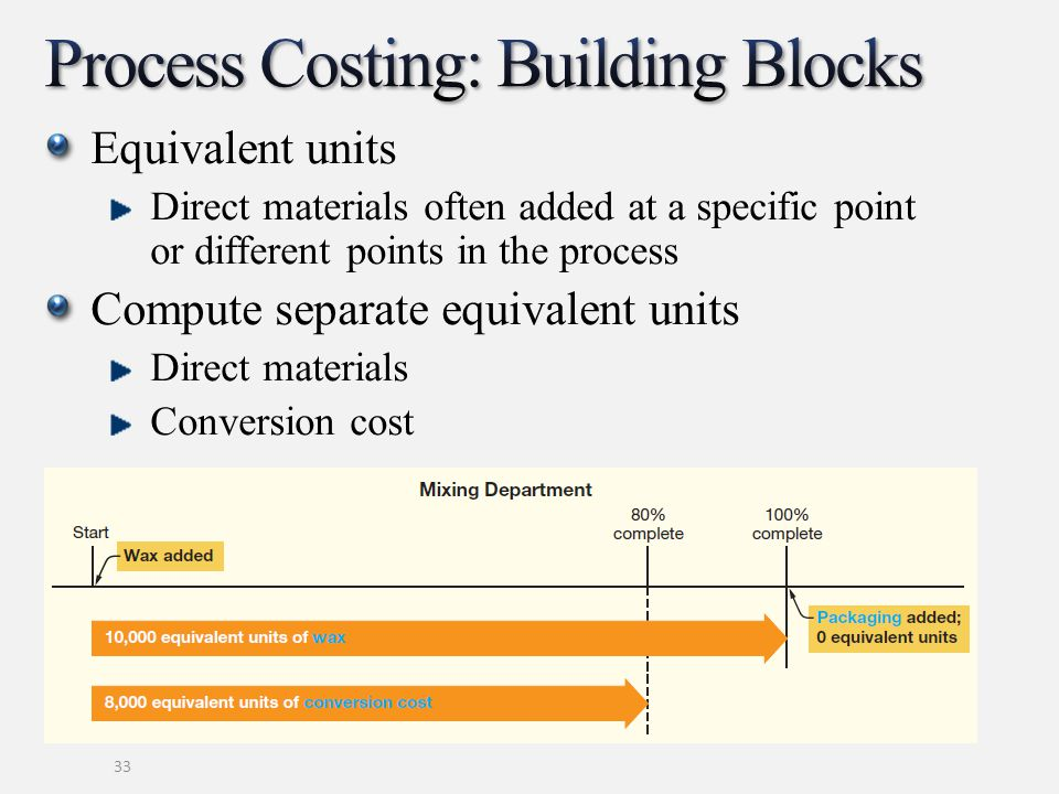 Process Costing: Building Blocks