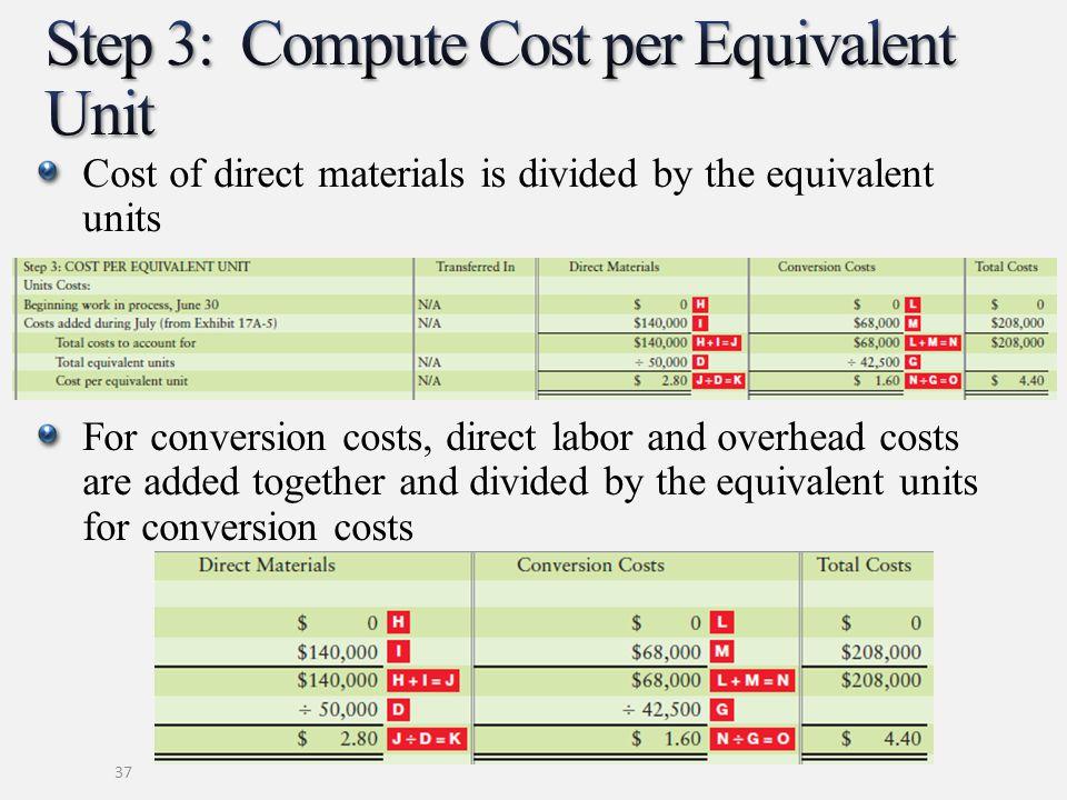 Step 3: Compute Cost per Equivalent Unit