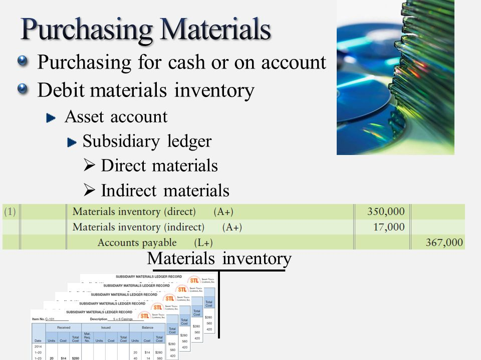 Purchasing Materials Purchasing for cash or on account