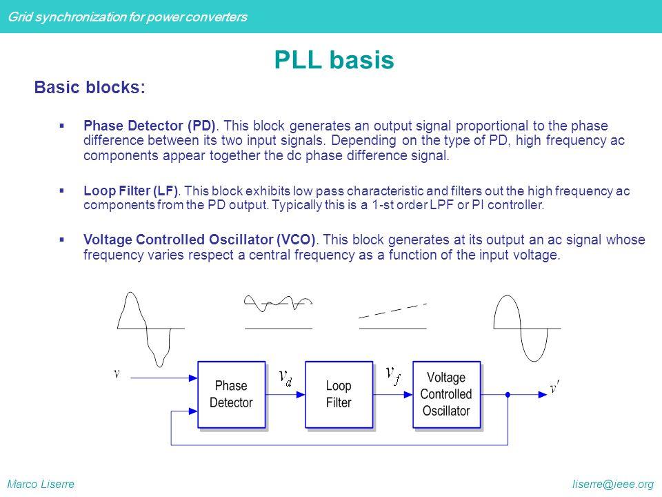 PLL basis Basic blocks: