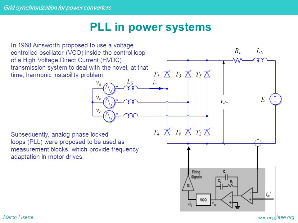 PLL in power systems