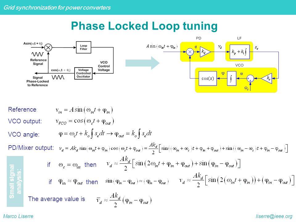 Phase Locked Loop tuning