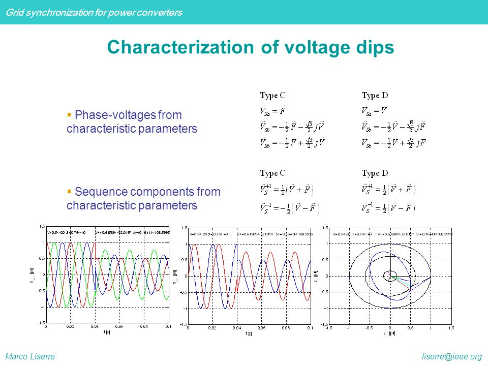 Characterization of voltage dips
