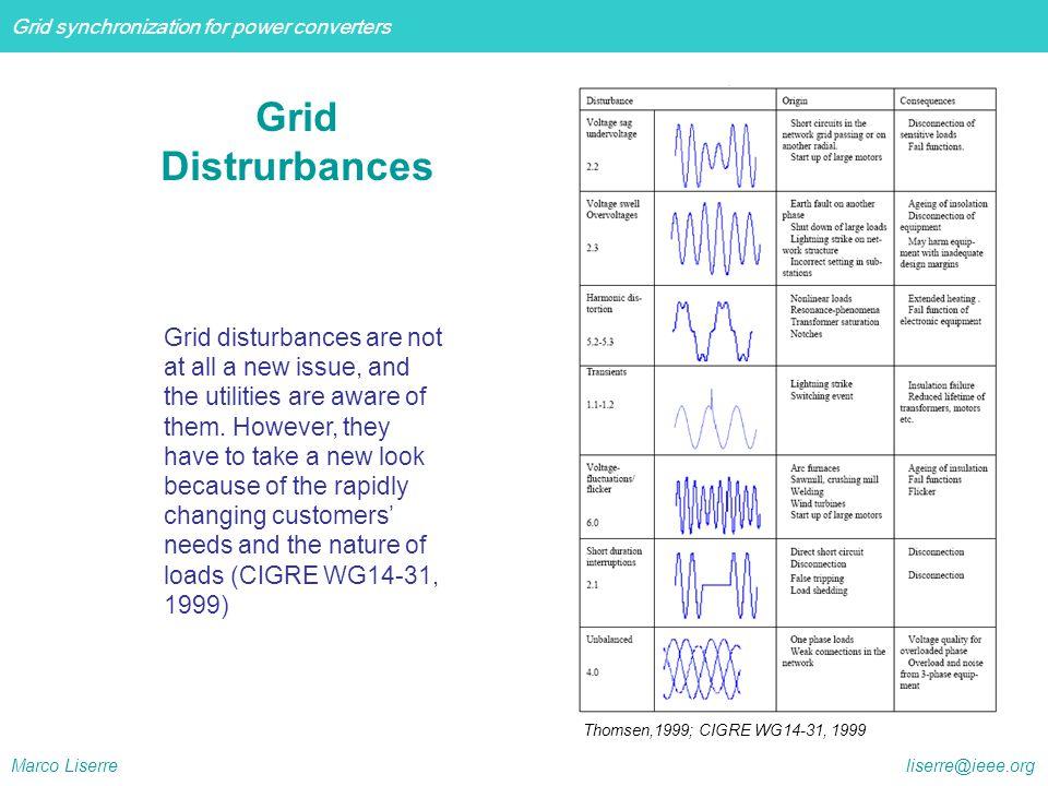 Grid Distrurbances