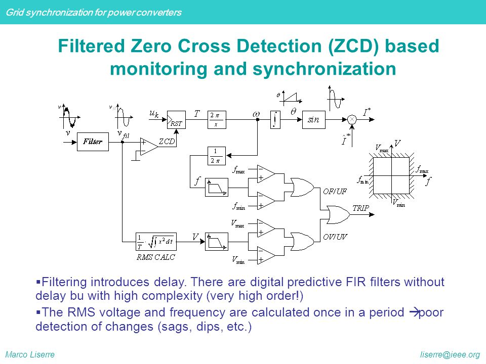 Filtered Zero Cross Detection (ZCD) based monitoring and synchronization
