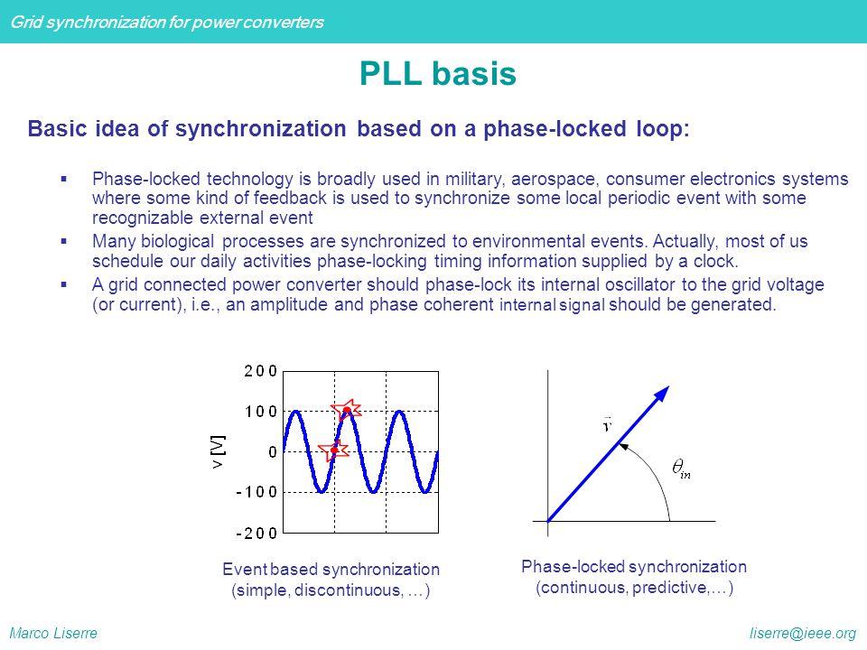 PLL basis Basic idea of synchronization based on a phase-locked loop: