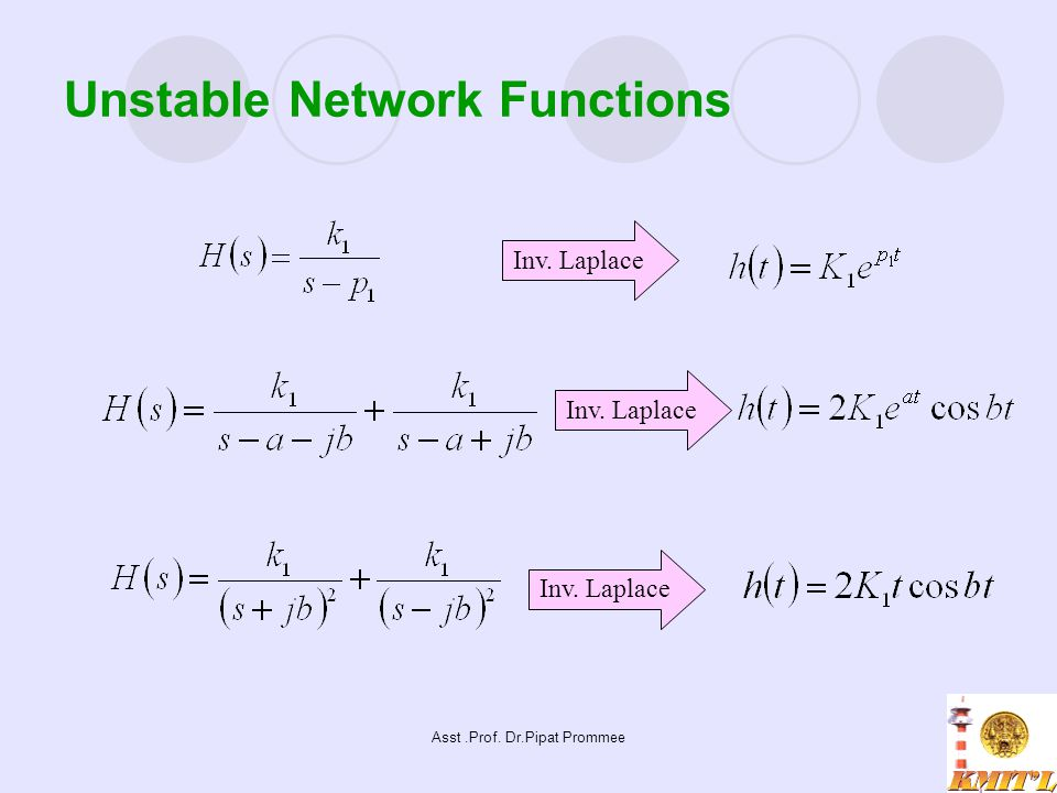 Unstable Network Functions