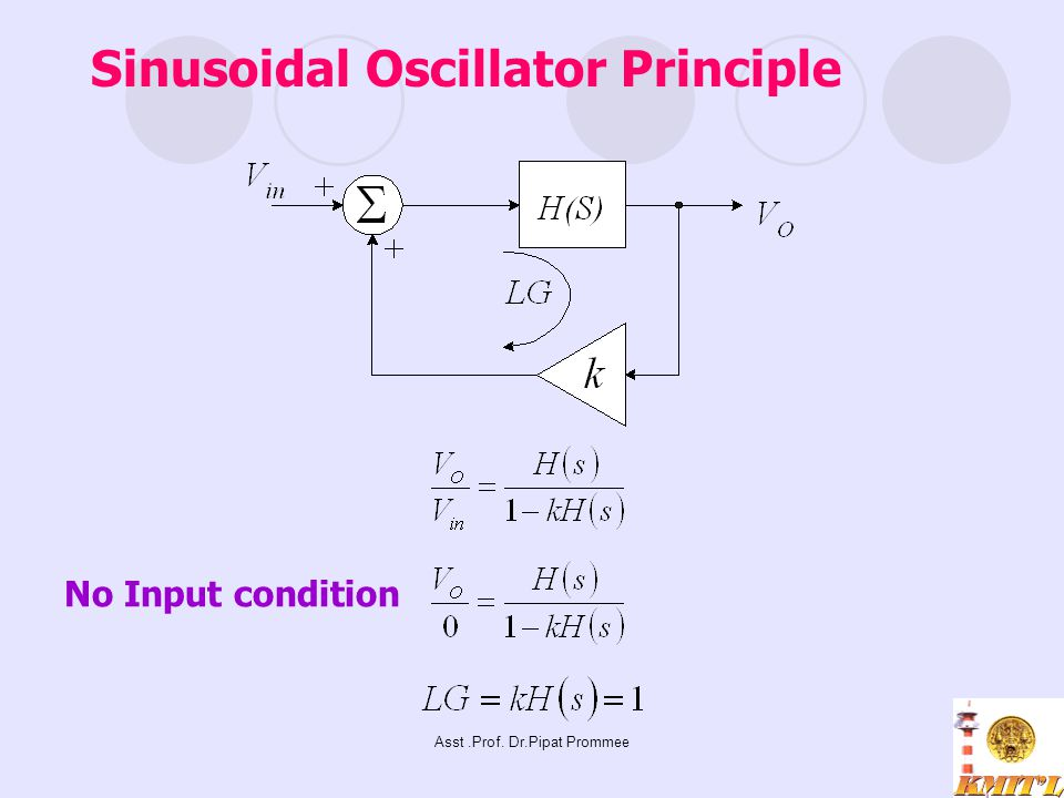 Sinusoidal Oscillator Principle