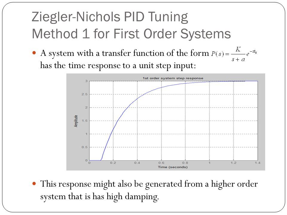 Ziegler-Nichols PID Tuning Method 1 for First Order Systems