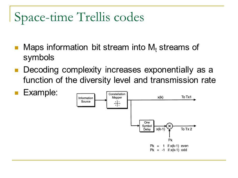Space-time Trellis codes