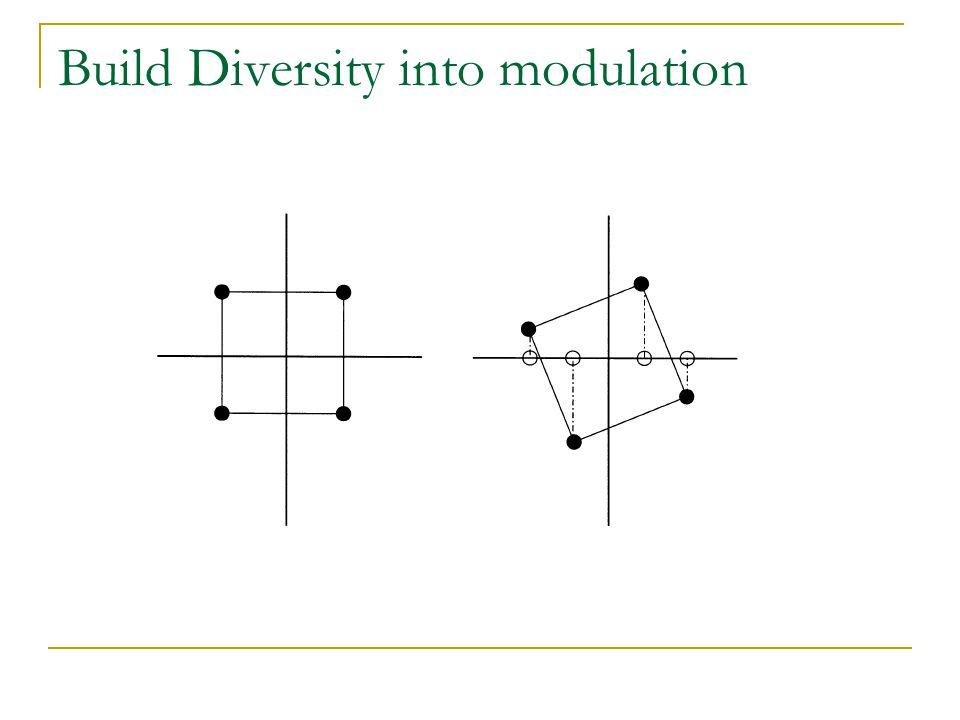 Build Diversity into modulation