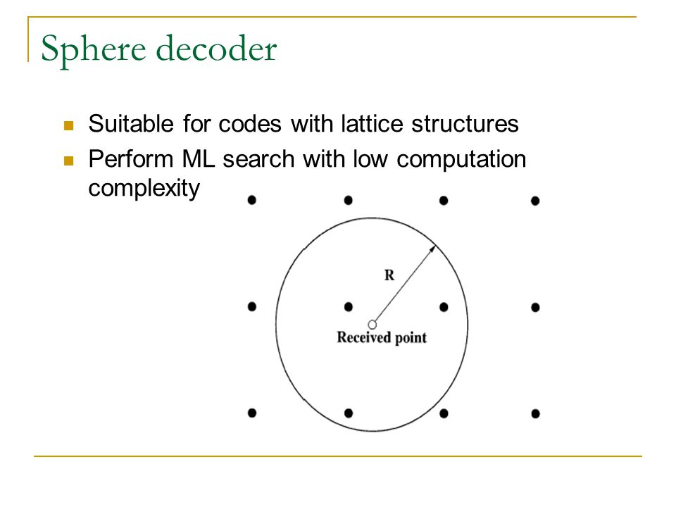 Sphere decoder Suitable for codes with lattice structures