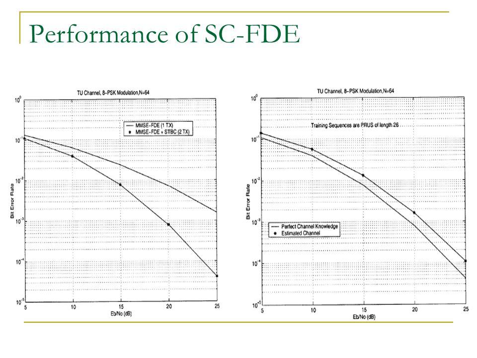 Performance of SC-FDE