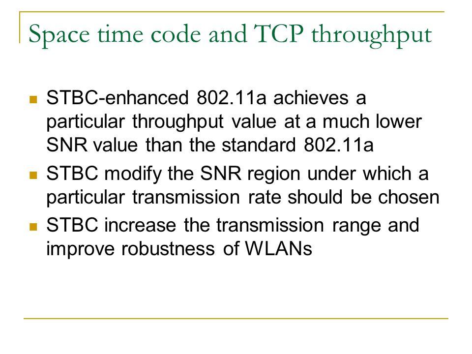 Space time code and TCP throughput
