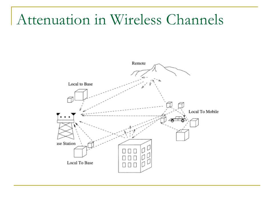 Attenuation in Wireless Channels