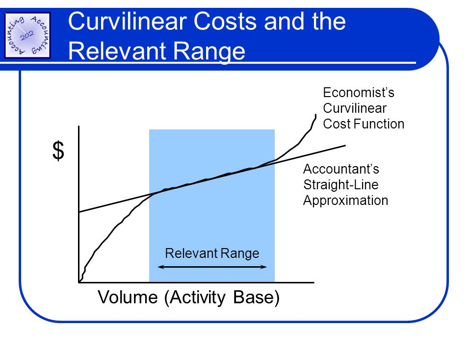Curvilinear Costs and the Relevant Range