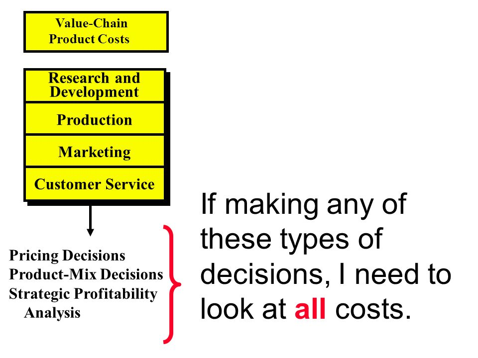 Manufacturing Costs and Job-Order Costing Systems