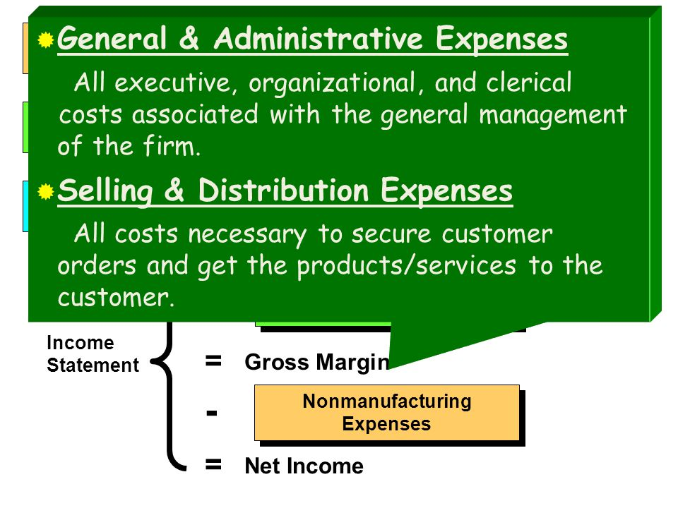 - - General & Administrative Expenses Selling & Distribution Expenses