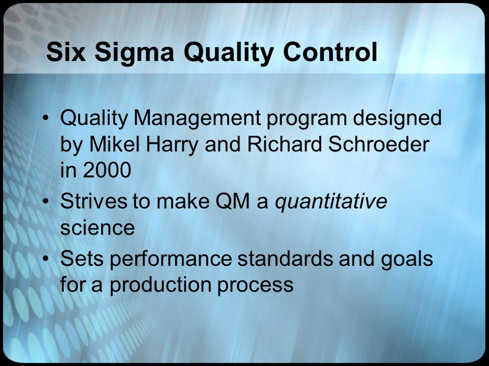 Six Sigma Quality Control