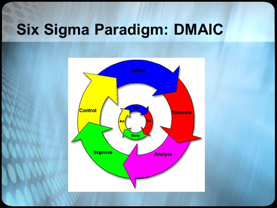 Six Sigma Paradigm: DMAIC