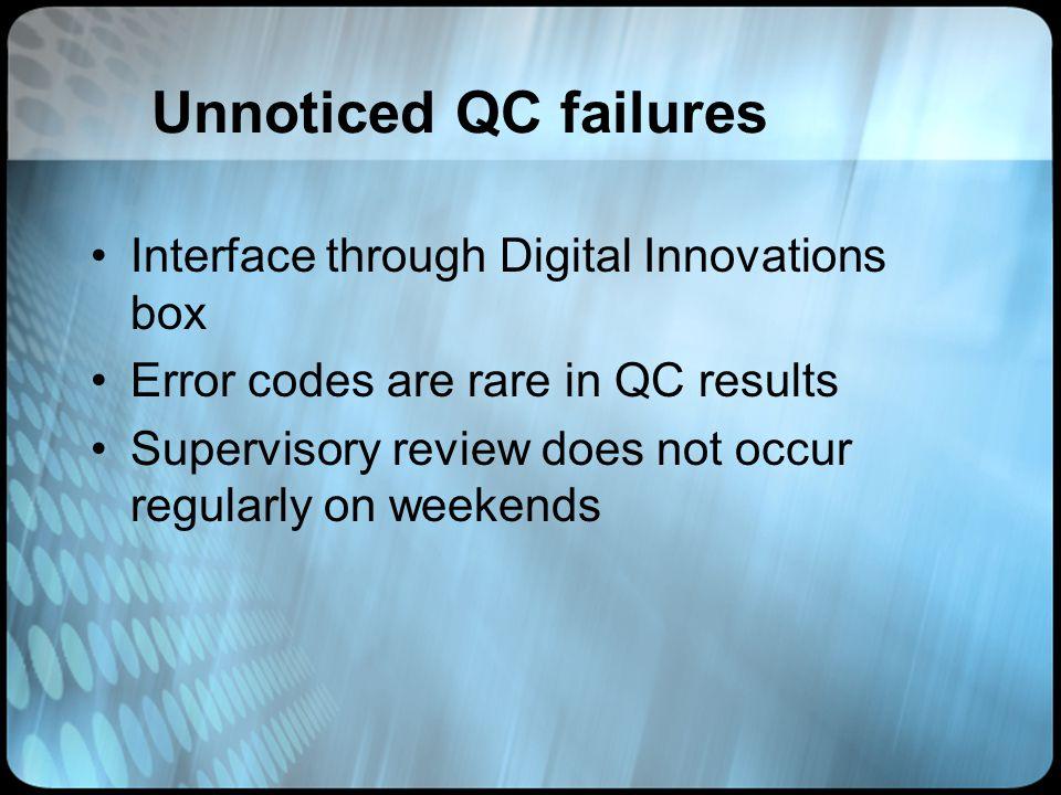Unnoticed QC failures Interface through Digital Innovations box