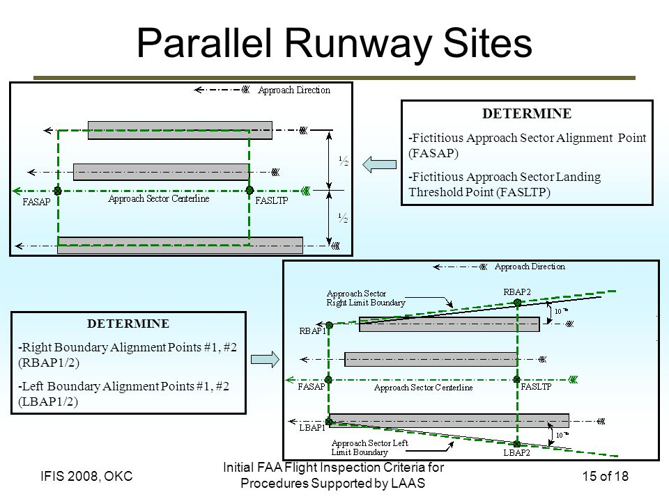 Parallel Runway Sites DETERMINE