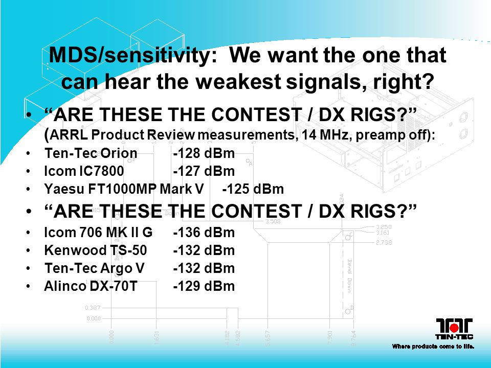 MDS/sensitivity: We want the one that can hear the weakest signals, right