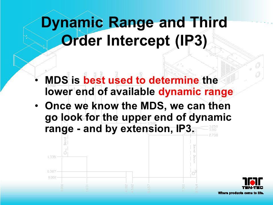 Dynamic Range and Third Order Intercept (IP3)
