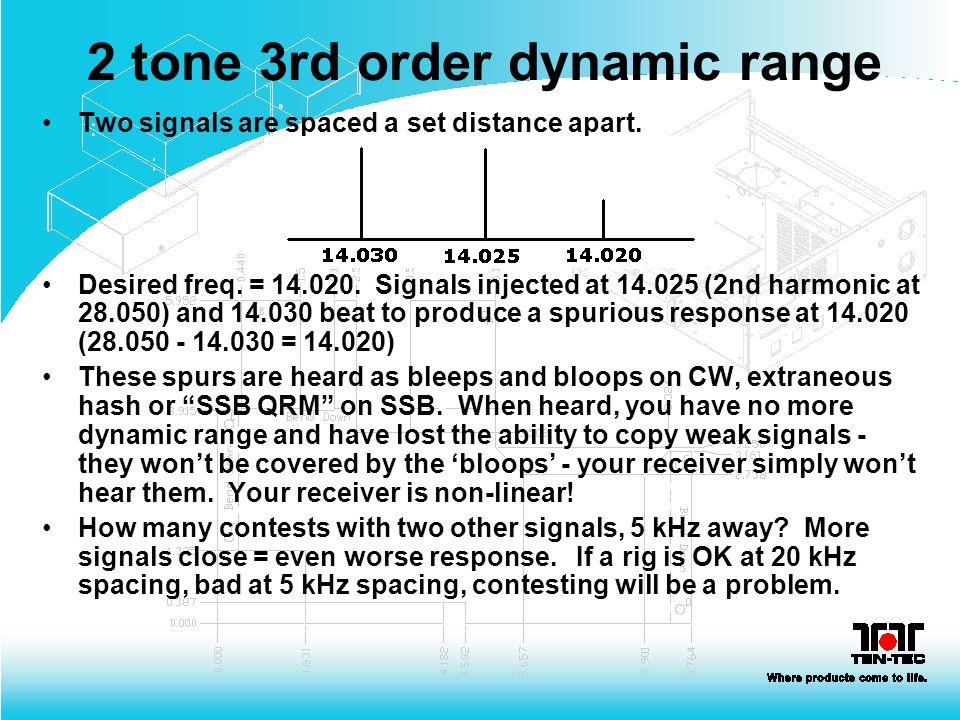 2 tone 3rd order dynamic range