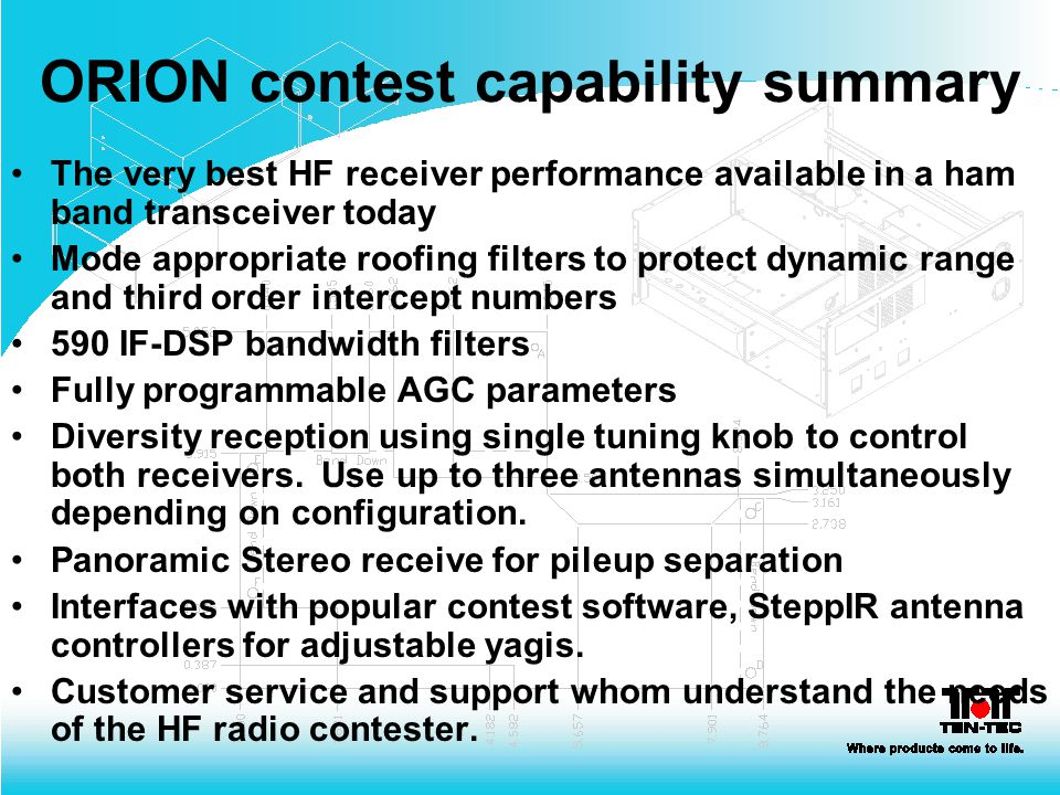 ORION contest capability summary