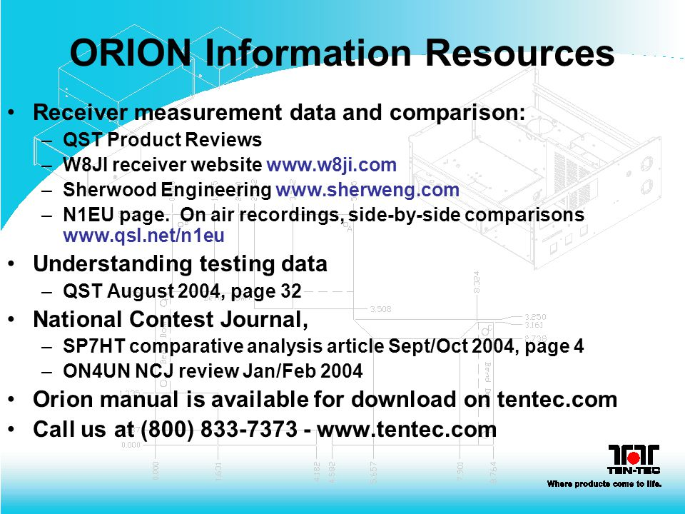 ORION Information Resources