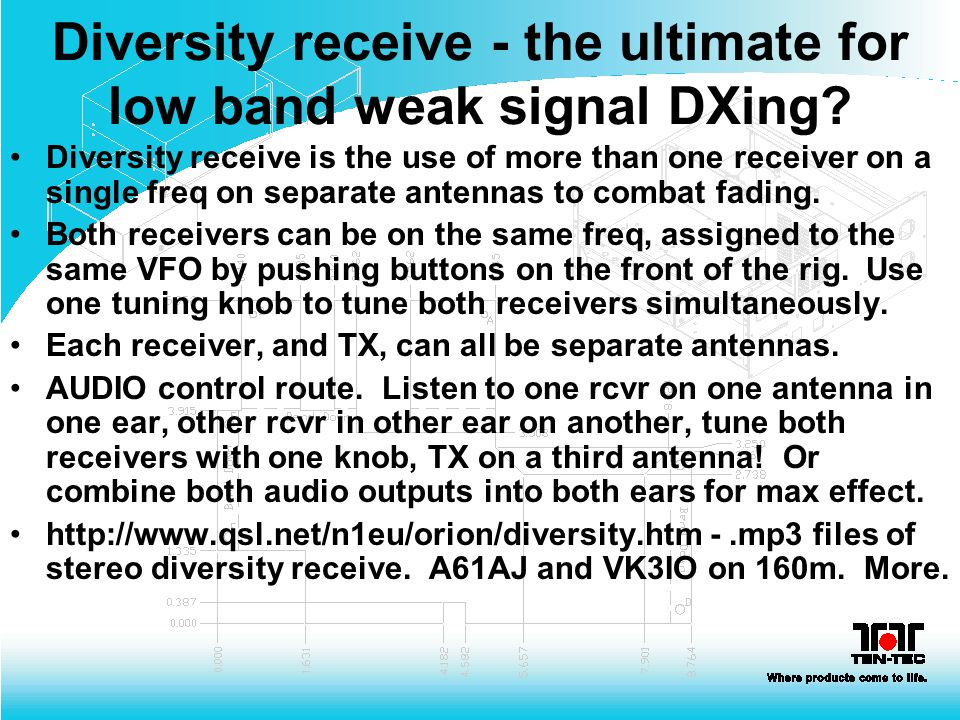 Diversity receive - the ultimate for low band weak signal DXing