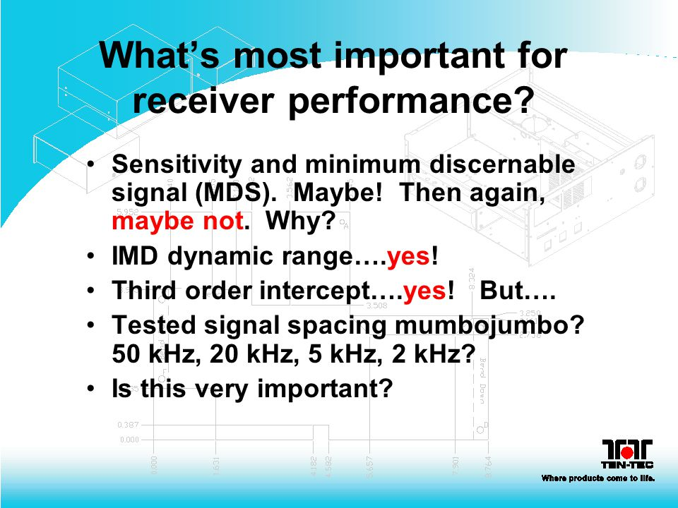 What's most important for receiver performance