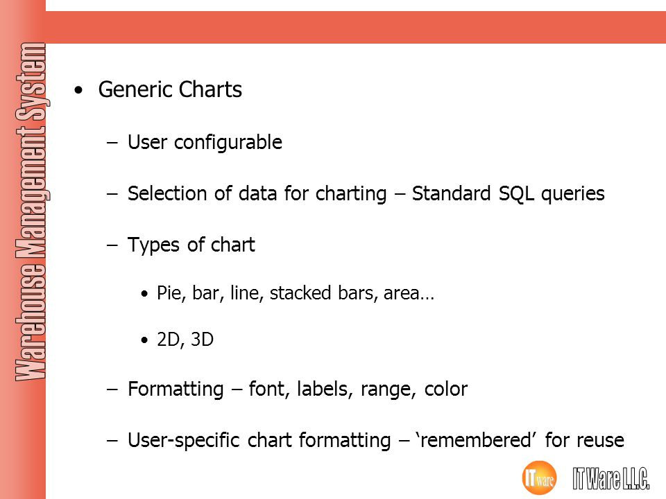 Application Features Generic Charts User configurable