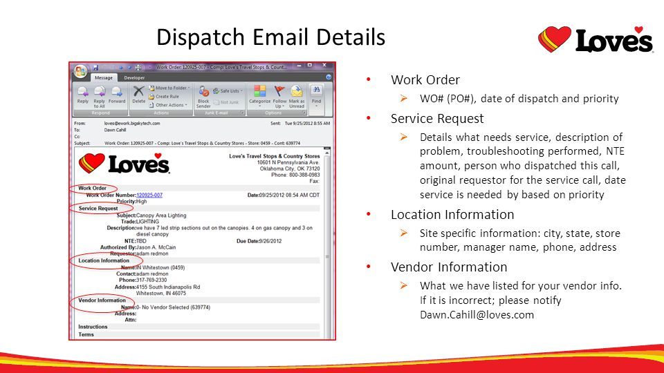 Dispatch Email Details