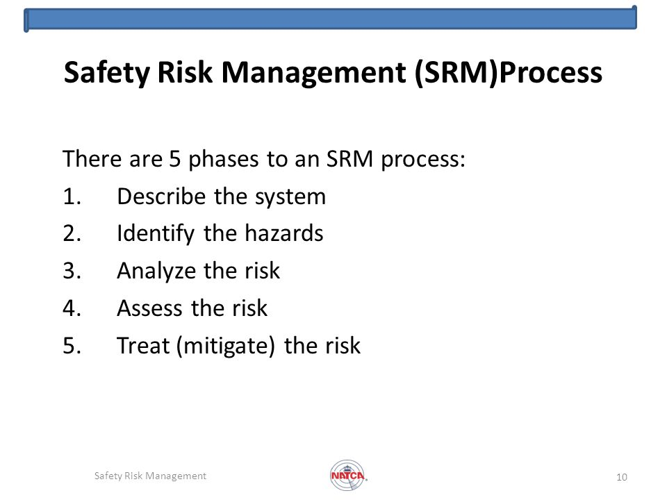 Safety Risk Management (SRM)Process