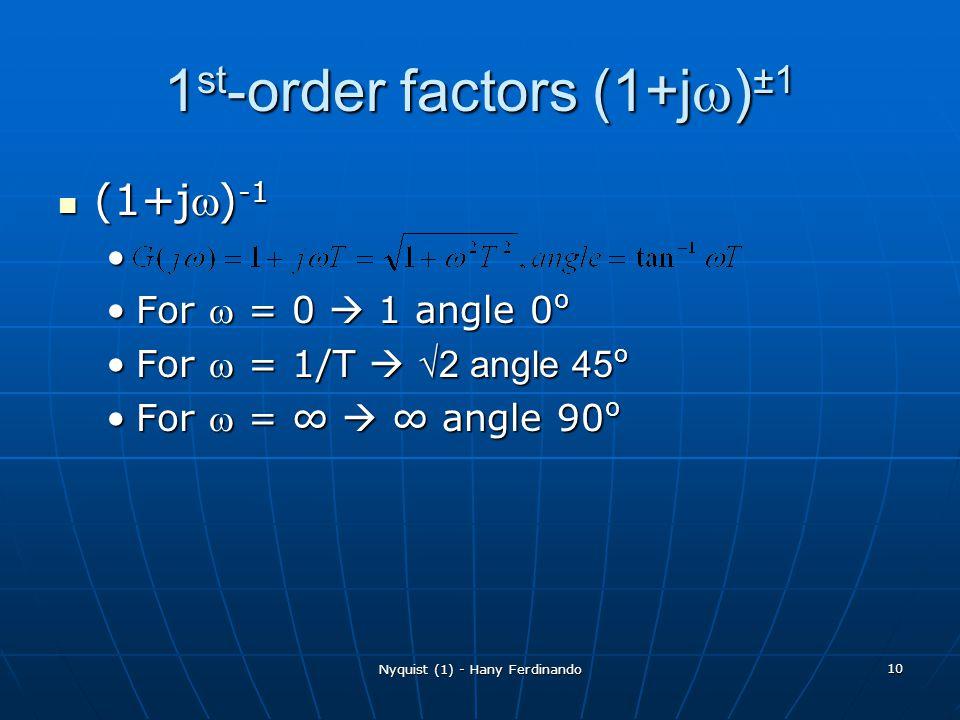 1st-order factors (1+jw)±1