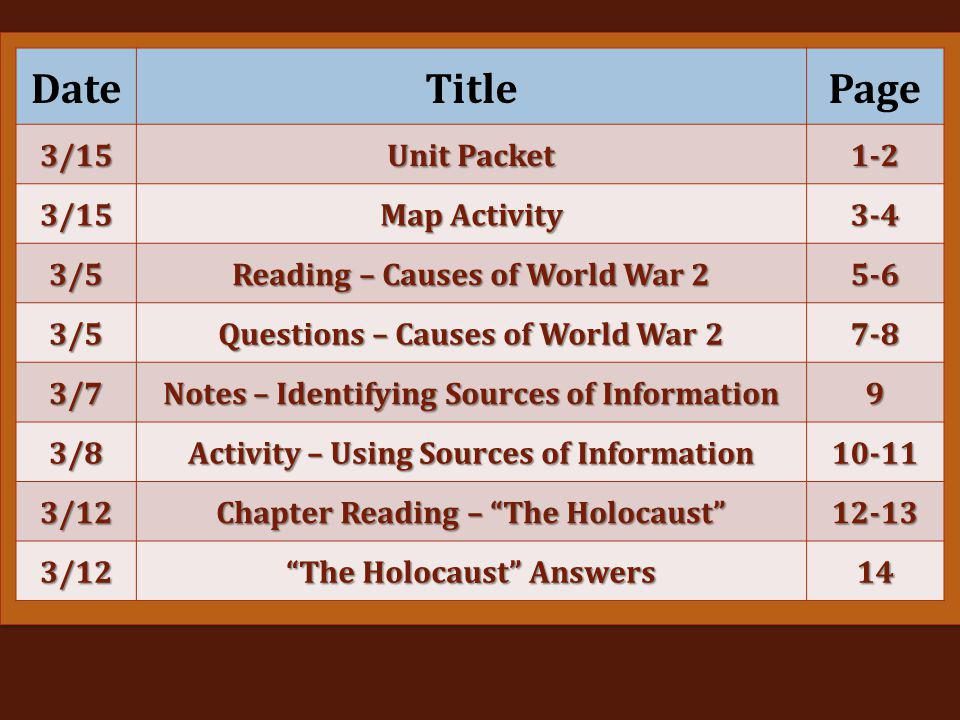 Date Title Page 3/15 Unit Packet 1-2 Map Activity 3-4 3/5