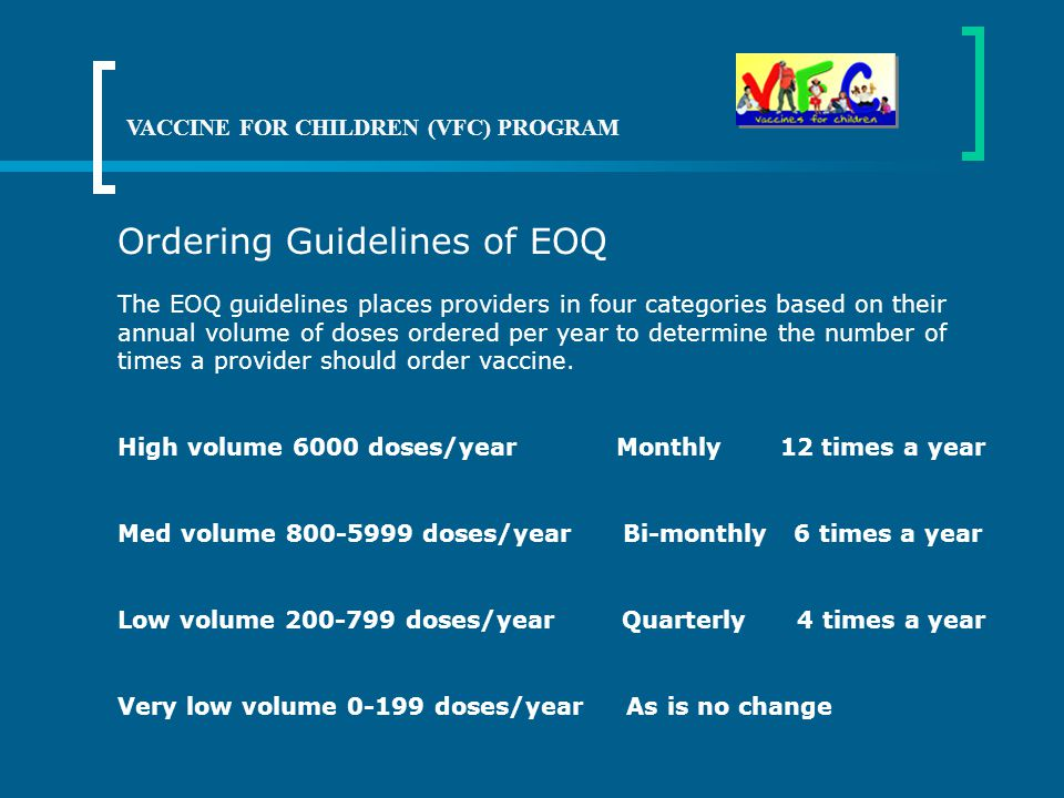 Ordering Guidelines of EOQ