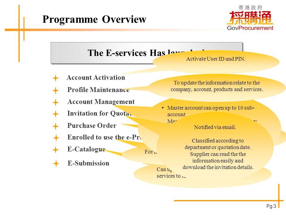 Benefits of e-Procurement System