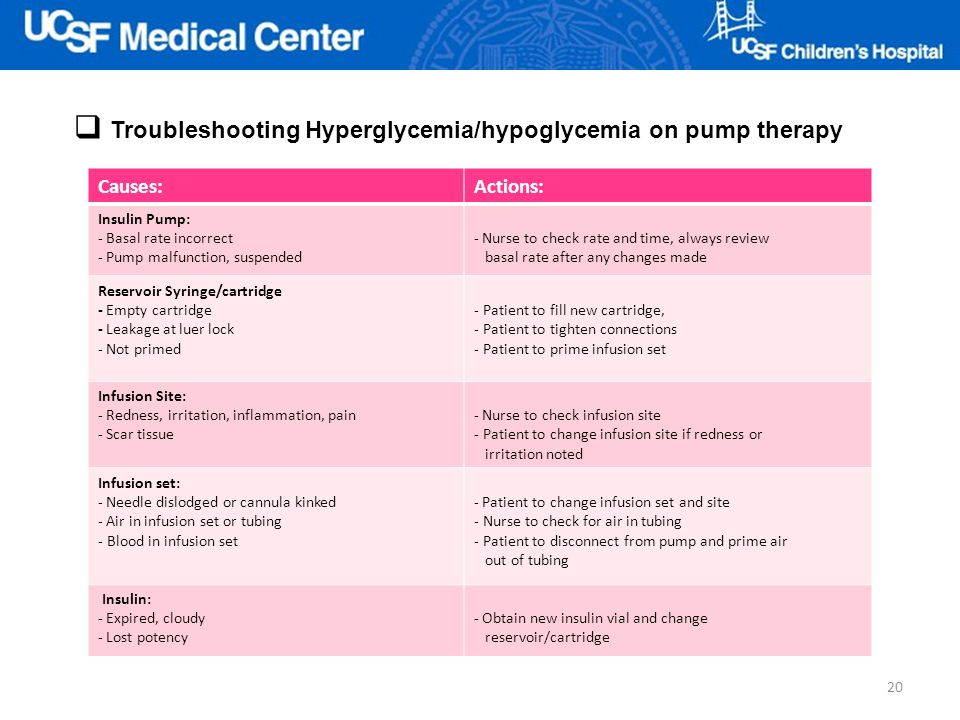 Troubleshooting Hyperglycemia/hypoglycemia on pump therapy