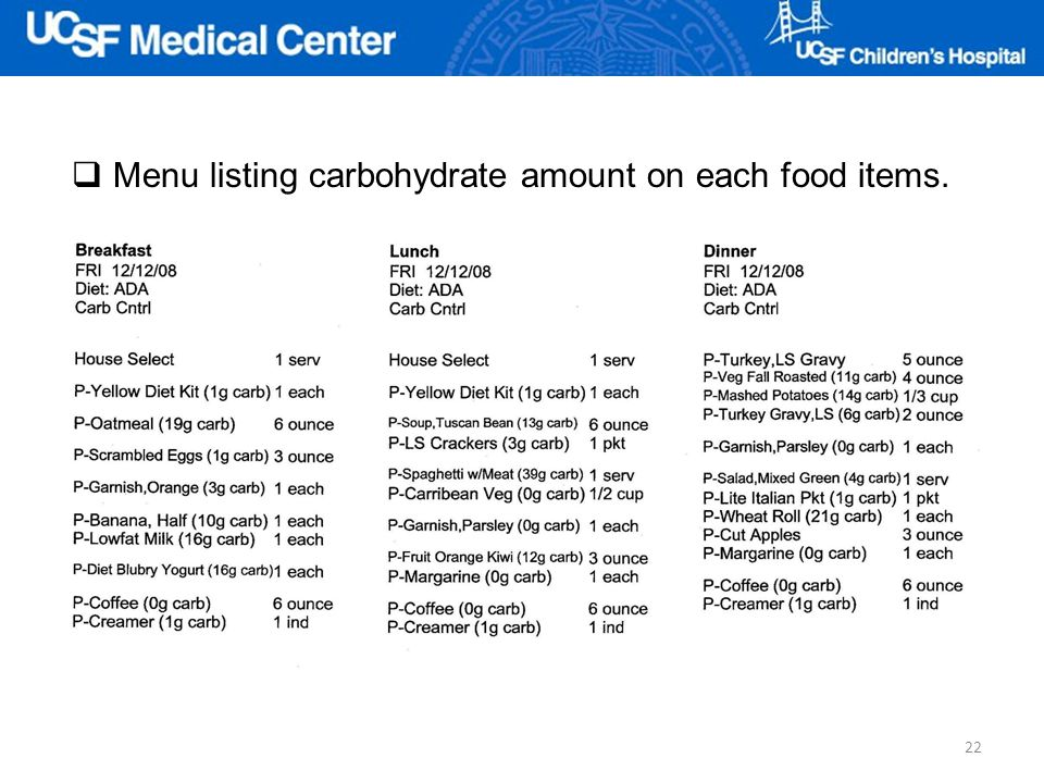 Menu listing carbohydrate amount on each food items.