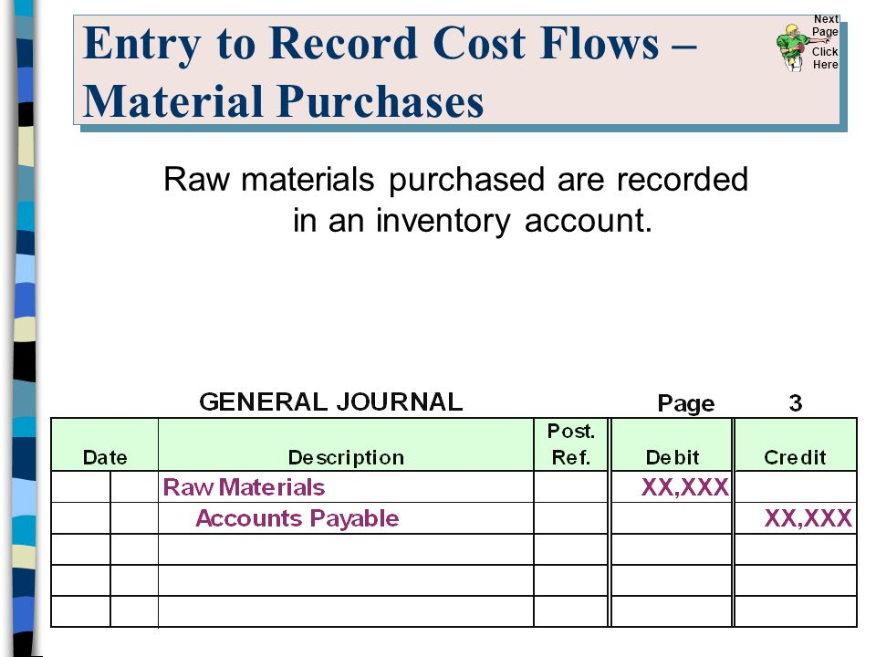Entry to Record Cost Flows – Material Purchases