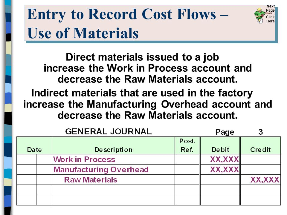 Entry to Record Cost Flows – Use of Materials