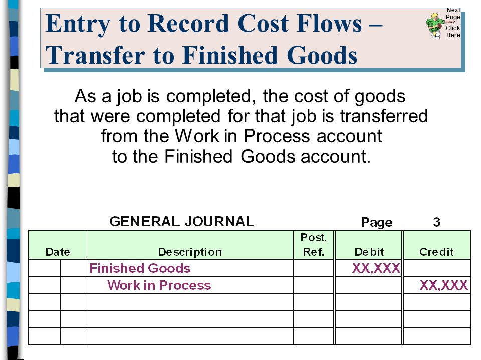Entry to Record Cost Flows – Transfer to Finished Goods