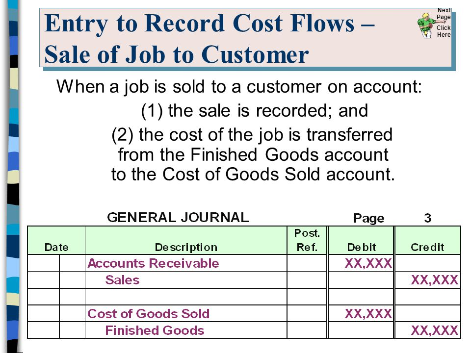 Entry to Record Cost Flows – Sale of Job to Customer