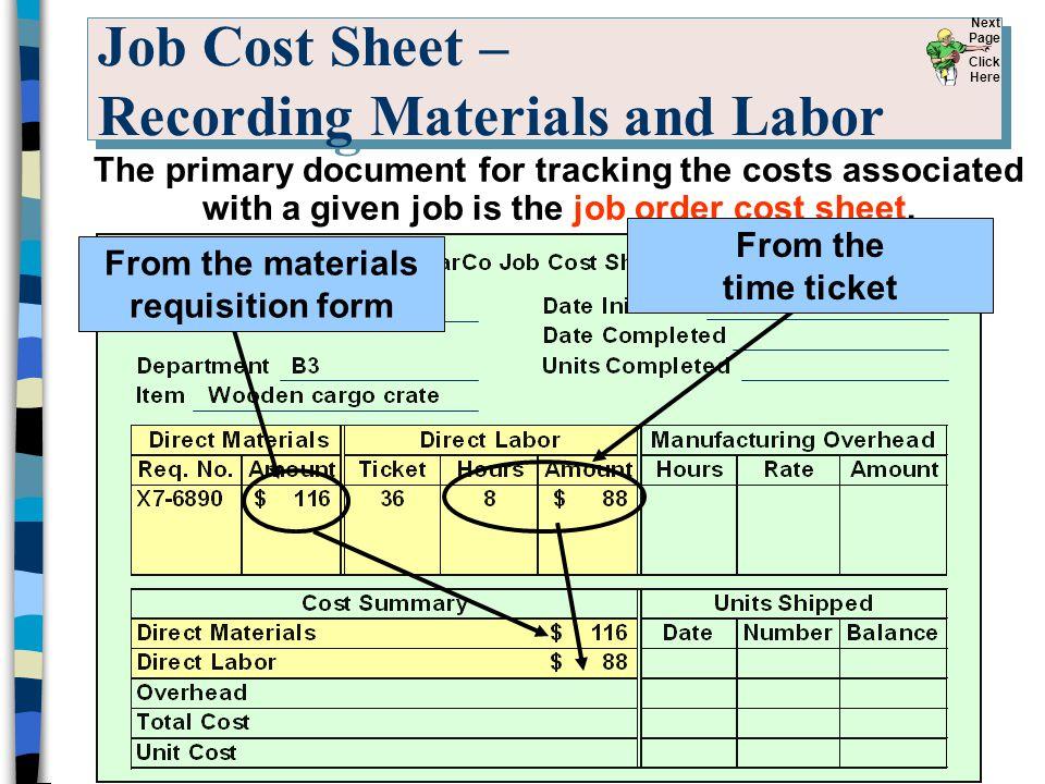 Job Cost Sheet – Recording Materials and Labor