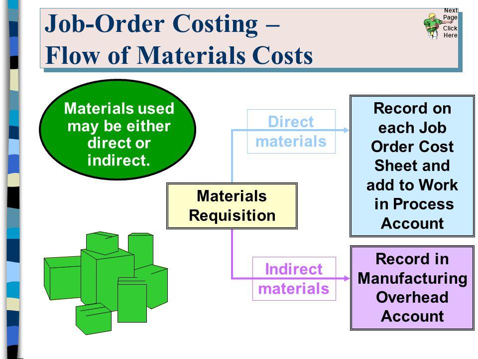 Job-Order Costing – Flow of Materials Costs